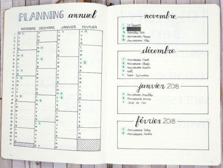 Gérer temps et stress avec un Bullet journal