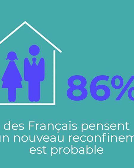 Couvre-feu, vaccination… Ce qu'en pensent les Français