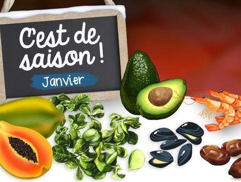 Janvier : fruits, légumes et poissons de saison