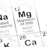 Magnésium (Mg)